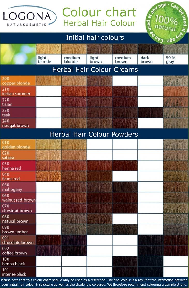 Logona Herbal Hair Color 092 Coffee Brown 100g