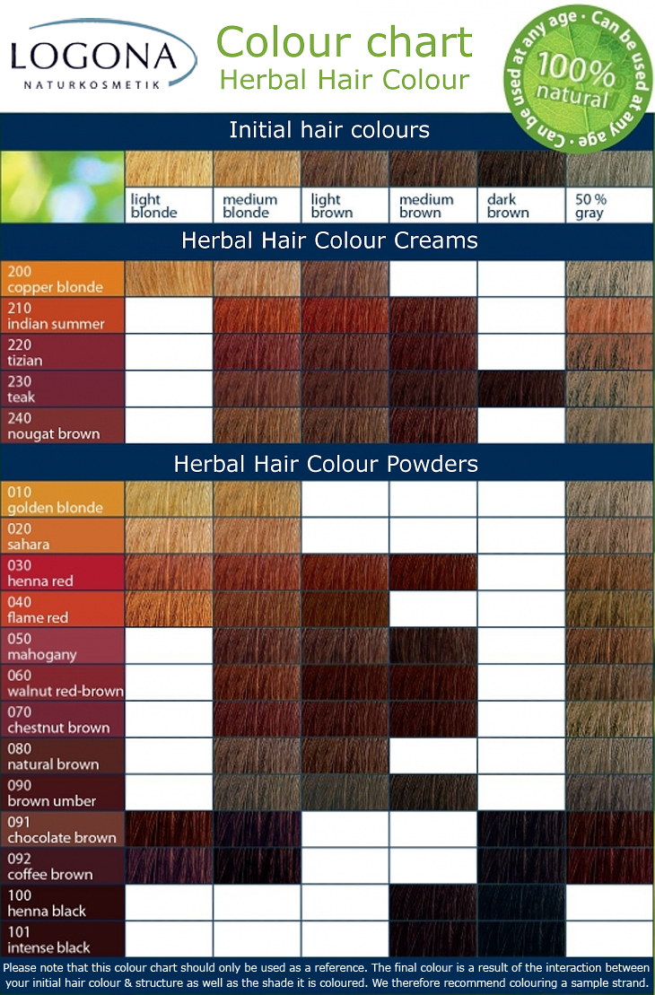 Logona Hair Color Sante Chart
