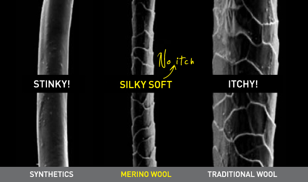 Why Is It Itchy A Second Skin Wool And Other Fabrics Blogionik