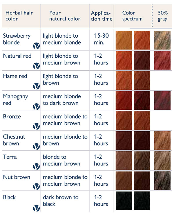 Logona sante color chart for Hair color letters